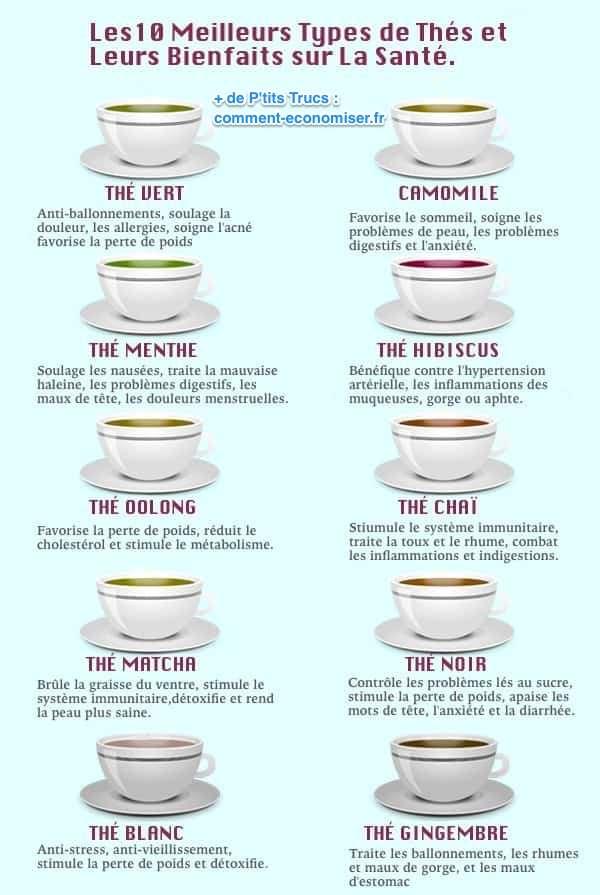 meilleur thé pour la perte de graisse du ventre suivre les progrès de la perte de graisse