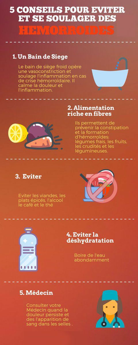 Hémorroïdes : symptômes - traitement - conseils et prévention | Santé Magazine