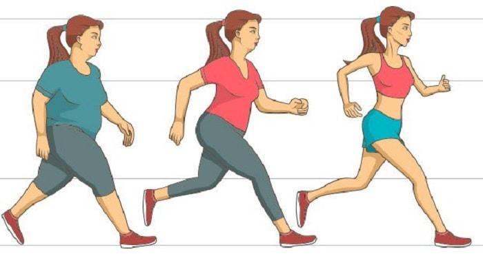 image de la perte de poids quotidienne