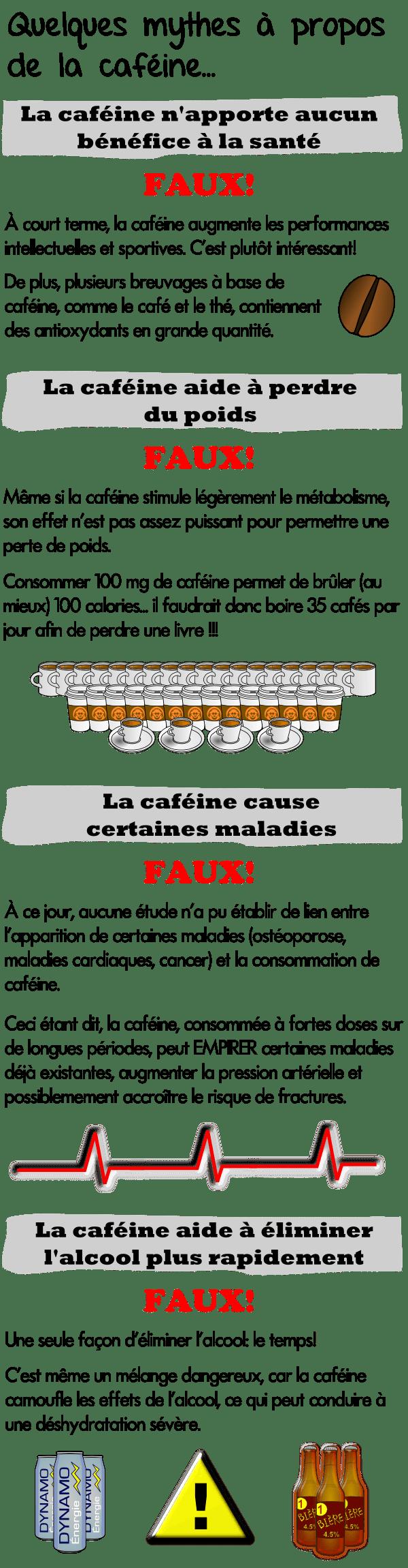 la caféine ne vous aide-t-elle pas à perdre du poids
