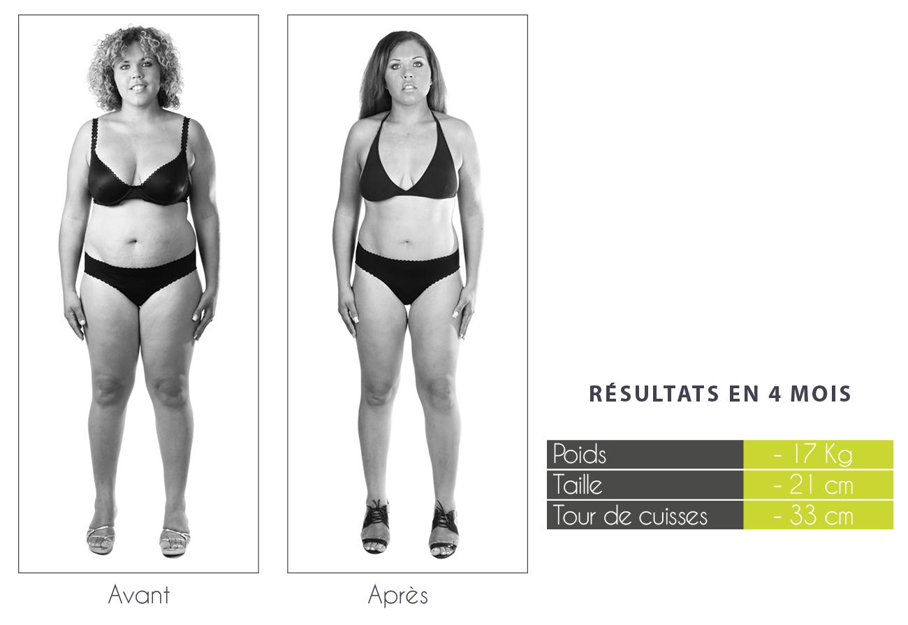 modifications des vêtements de perte de poids