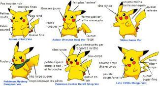 Pikachu a perdu du poids. Modi naturali per bruciare il grasso corporeo